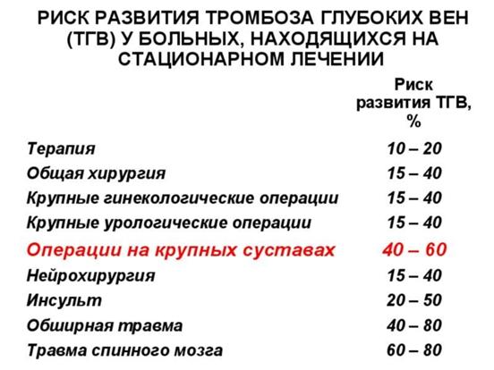 сп 30 102 99: